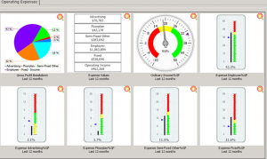 Operating Expense Dashboard