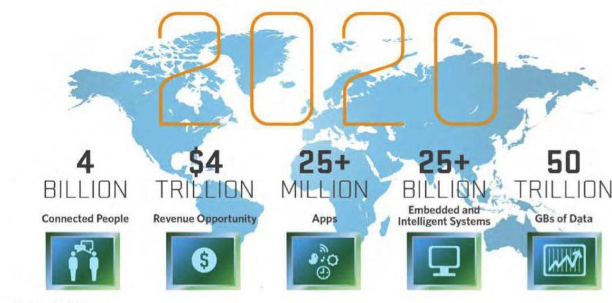 Smart_Strategy_IoT_Technology_Innovation