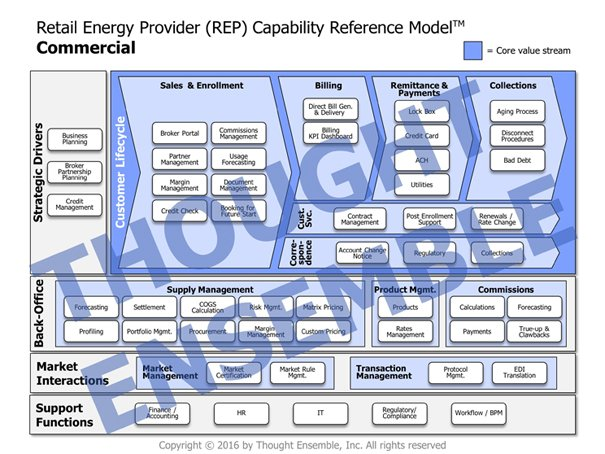 REP-Capability-Reference-Model-Commercial_Web