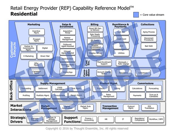 REP-Capability-Reference-Model-Residential_Web